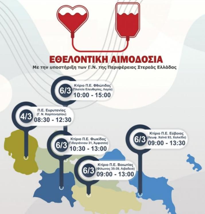 Το πρόγραμμα της Εθελοντικής Αιμοδοσίαςτης Περιφέρειας Στερεάς Ελλάδος, του Εθνικού Κέντρου Αιμοδοσίας, του Εθνικού Οργανισμού Δημόσιας Υγείας, της Πανελλήνιας Ομοσπονδίας Συλλόγων Εθελοντών Αιμοδοτών και του «Όλοι μαζί μπορούμε»
